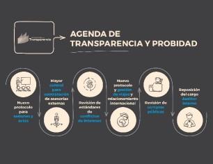 ProbCPLT